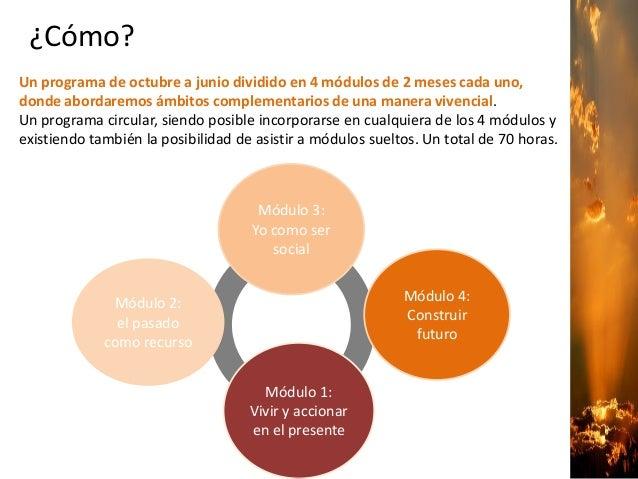 Del ser al ser programa de desarrollo personal Slide 3