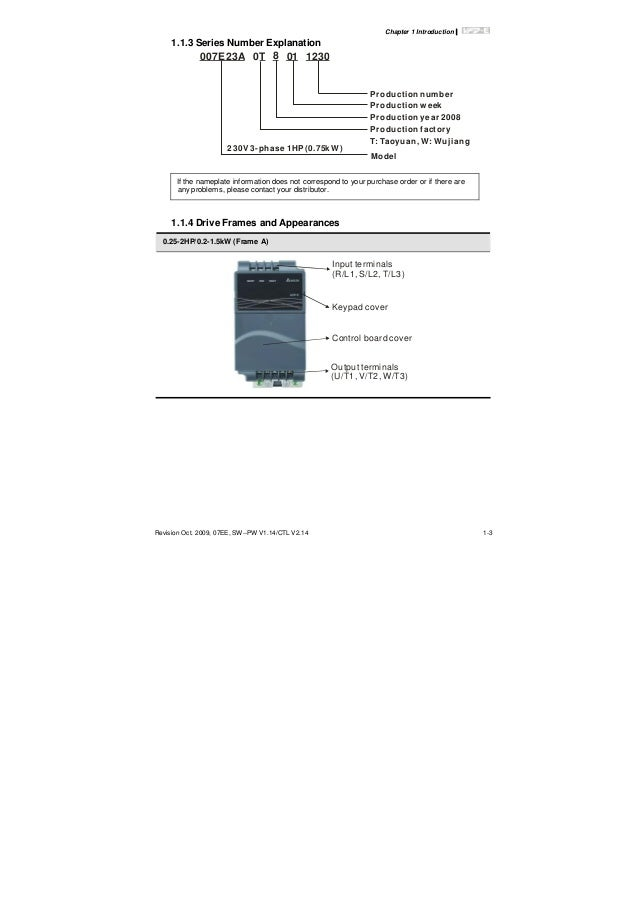 Delta vfd-e-user-manual