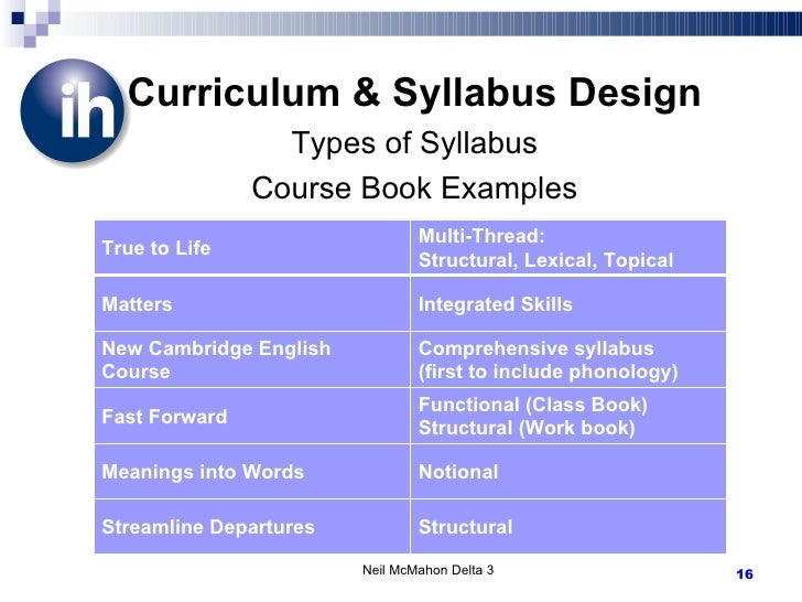 structural based v s task based syllabus For example, the distinction between skill-based and task-based syllabi may be   the content of language teaching is a collection of the forms and structures,.