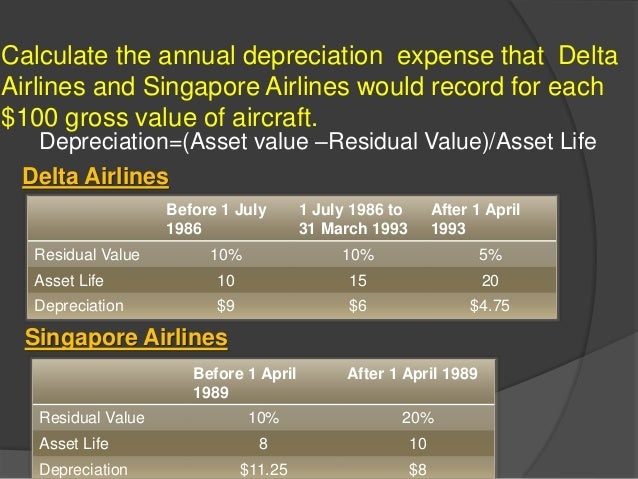 depreciation at delta airlines and singapore airlines b Case study depreciation at delta singapore airlines 16-sep-2009 epgp± 09-10 airline and submission date class subject financial reporting and analysis.