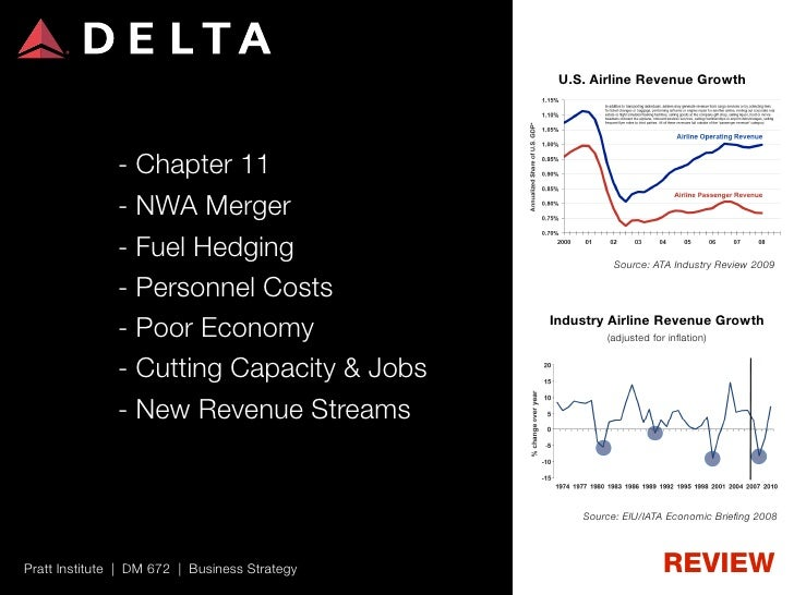 delta airlines business strategy Problems at delta airlines - delta airlines, delta air lines was the third biggest airlines in the us in the early 2000s after the september 11 attacks, which led to the decline of the airline industry in the us, many of the major carriers in the industry went bankrupt.