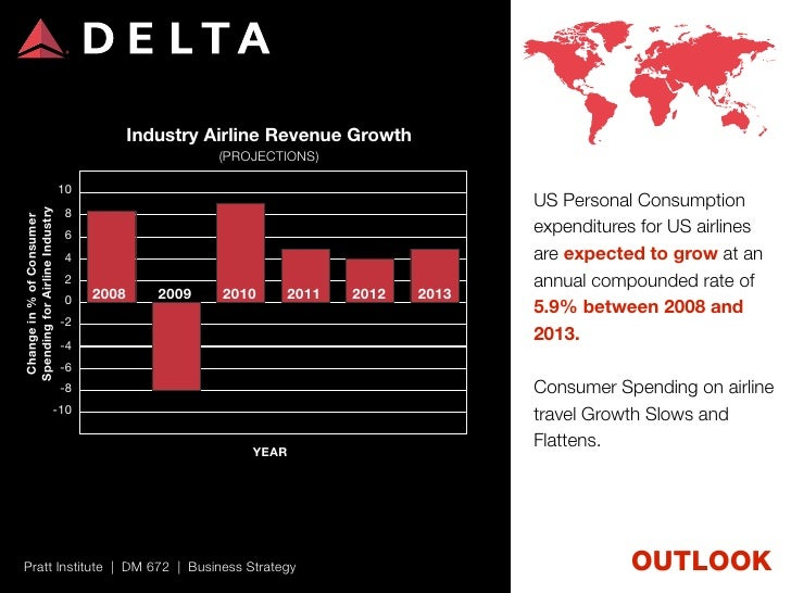 delta airlines communication strategies How delta uses anticipatory customer service technology to make strategy & business delta air lines: we at delta sought to create a smoother.