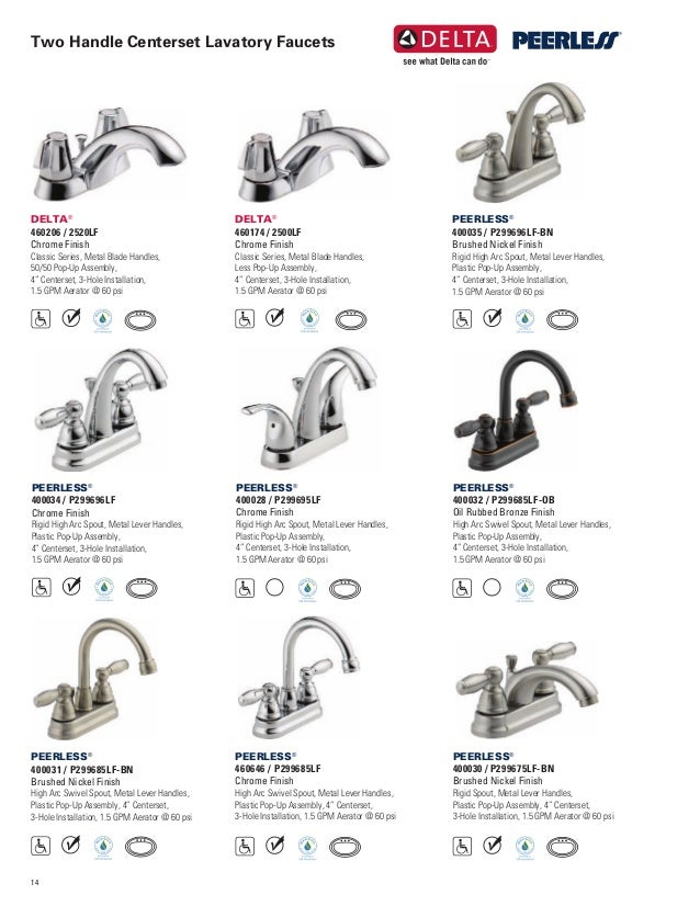 porter bathroom brushed eco bn sink faucet faucets nickel handle centerset delta in p