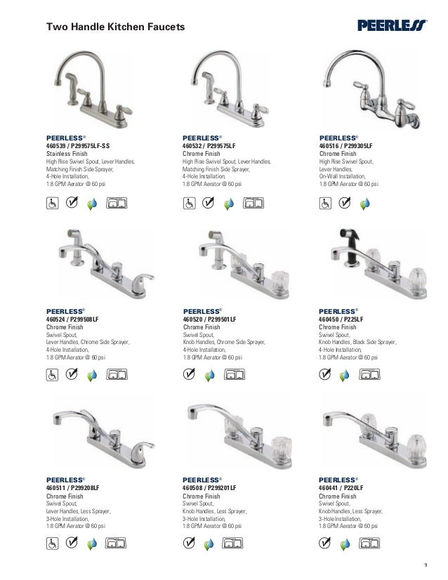 9 Two Handle Kitchen Faucets 9 Peerless