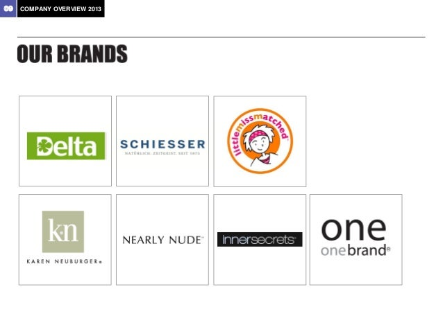 10  COMPANY OVERVIEW 2013  DELTA BRAND IN ISRAEL Delta is a leading Brand in Israel for the past 20 years The brand is syn...