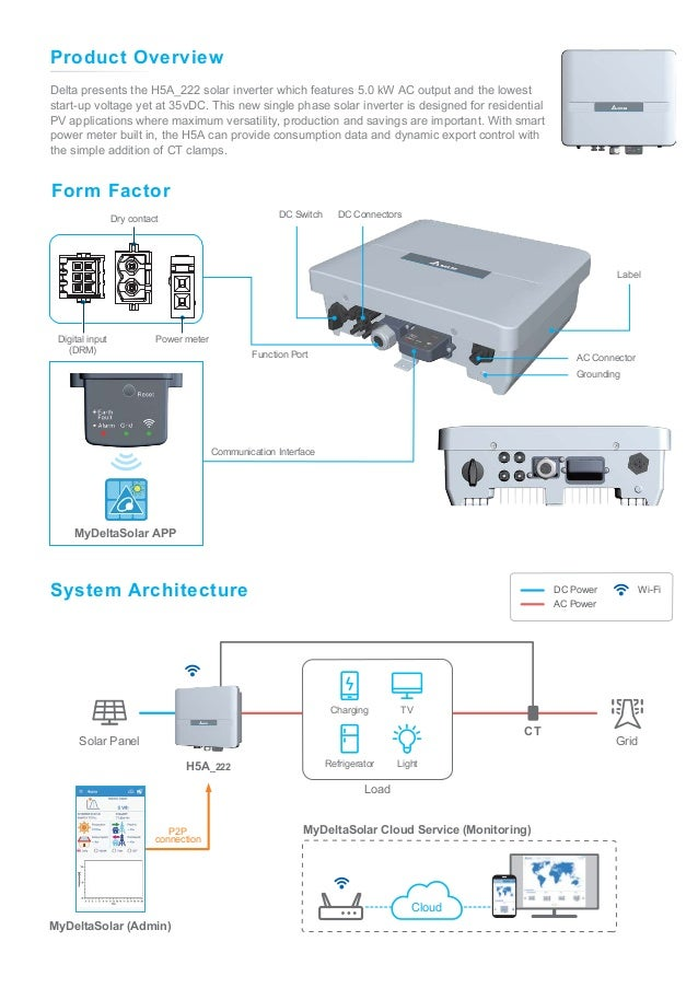 MyDeltaSolar (Admin) Delta presents the H5A_222 solar inverter which features 5.0 kW AC output and the lowest start-up vol...
