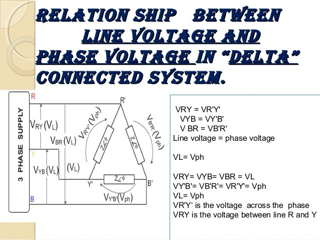 relationship between star and delta connections