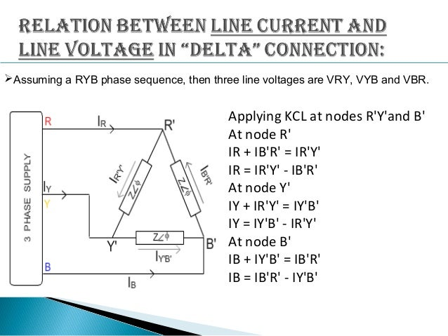 Delta star relationship 1 vector diagram the three phase voltages of delta connected ccuart
