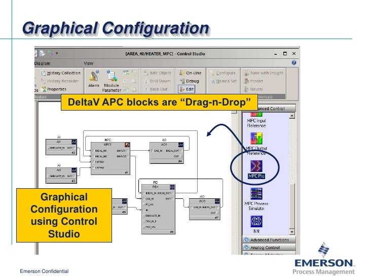 [DIAGRAM_4PO]  Delta v advanced control overview_en | Delta V Block Diagram |  | SlideShare