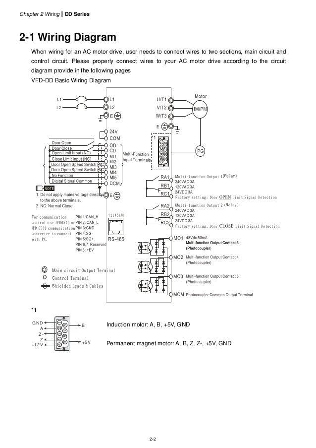 delta vfd ddmen20120614 15 638 wiring diagram yamaha golf cart jn4 107084 yamaha wiring diagram  at eliteediting.co
