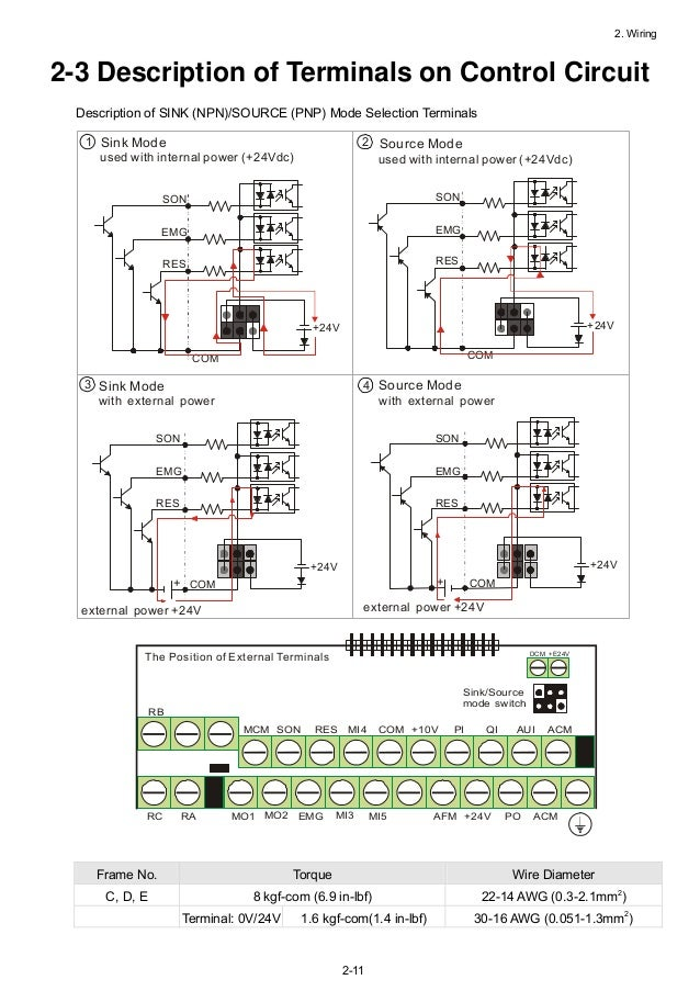 Fantastic Vfd Control Circuit Gallery Electrical And