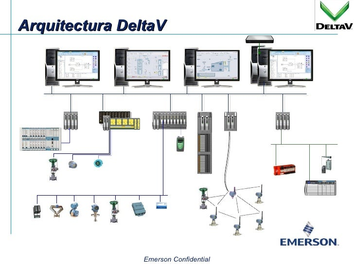 deltav overview v11 rh es slideshare net Delta Science Diagram Levee Diagram