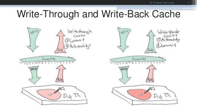 Write-through, write-around, write-back: cache explained