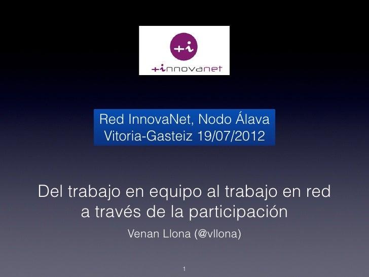 Red InnovaNet, Nodo Álava         Vitoria-Gasteiz 19/07/2012Del trabajo en equipo al trabajo en red      a través de la pa...