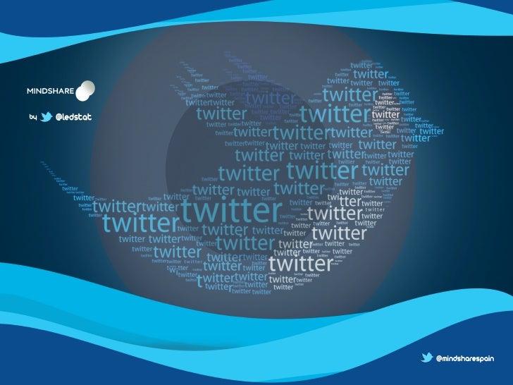 1 . ¿Qué es Twitter?Red Social de MicrobloggingHoy Twi(er se proclama como una de Red Social de Microblogging,...