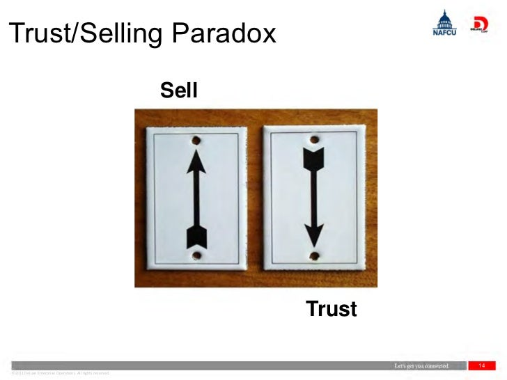 Trust/Selling Paradox                                                           Sell                                      ...