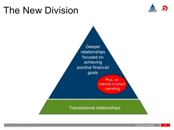 The New Division                                                                    Deeper                                ...