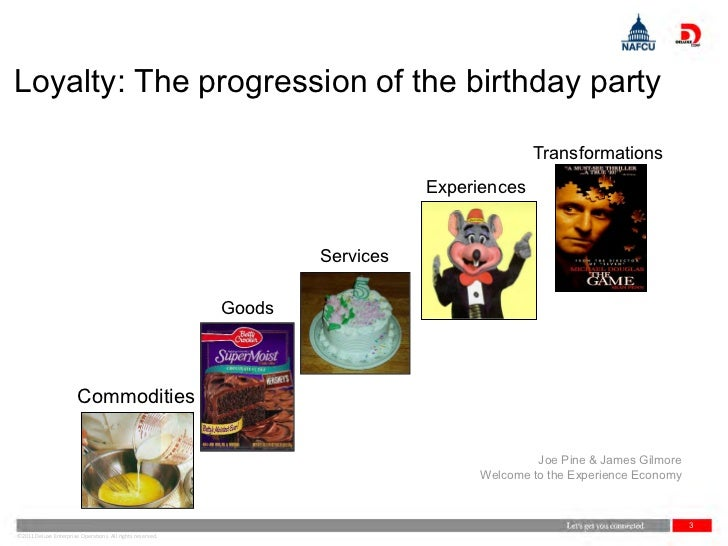 Loyalty: The progression of the birthday party                                                                            ...