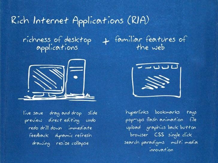 Designing Rich Applications  Slide 3