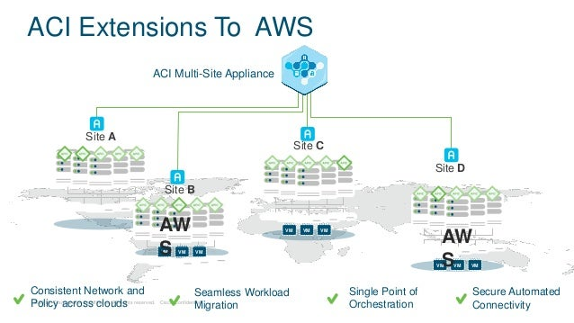 DEM16 Cisco ACI Anywhere – AWS Extensions