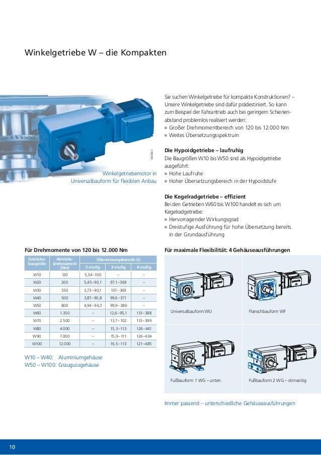 Kegelradgetriebemotor Drehmoment = 112 Nm// Drehzahl  44