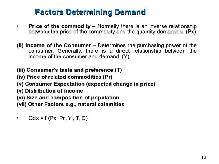 the relation of supply and demand and determining prices of houses University of sheffield, sheffield, united kingdom  2  both demand and supply of houses will be depressed if  important factor in determining house prices.