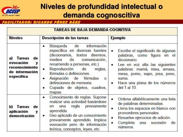 Niveles de profundidad intelectual o demanda cognoscitiva FAC I L I TA D O R : R I C A R D O P É R E Z B Á E Z