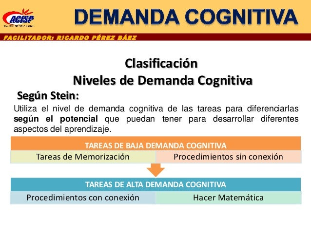 FAC I L I TA D O R : R I C A R D O P É R E Z B Á E Z Clasificación Niveles de Demanda Cognitiva Según Stein: Utiliza el ni...