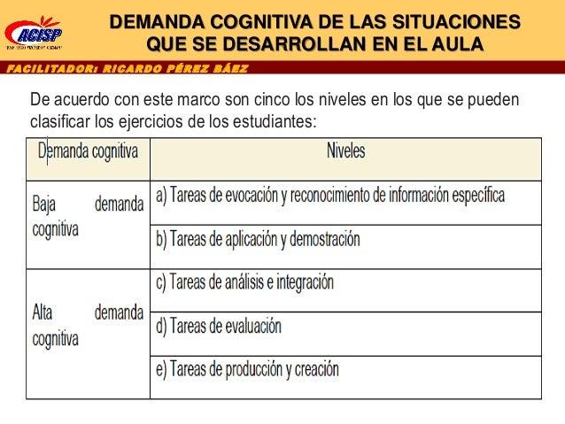 DEMANDA COGNITIVA DE LAS SITUACIONES QUE SE DESARROLLAN EN EL AULA De acuerdo con este marco son cinco los niveles en los ...