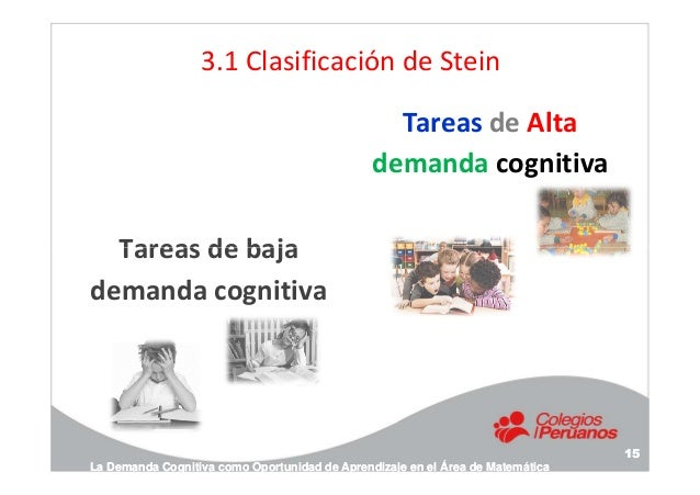 3.1 Clasificación de Stein Tareas de baja Tareas de Alta demanda cognitiva Tareas de baja demanda cognitiva La Demanda Cog...