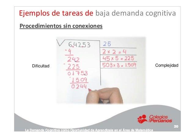 Ejemplos de tareas de baja demanda cognitiva Procedimientos sin conexiones Dificultad Complejidad La Demanda Cognitiva com...