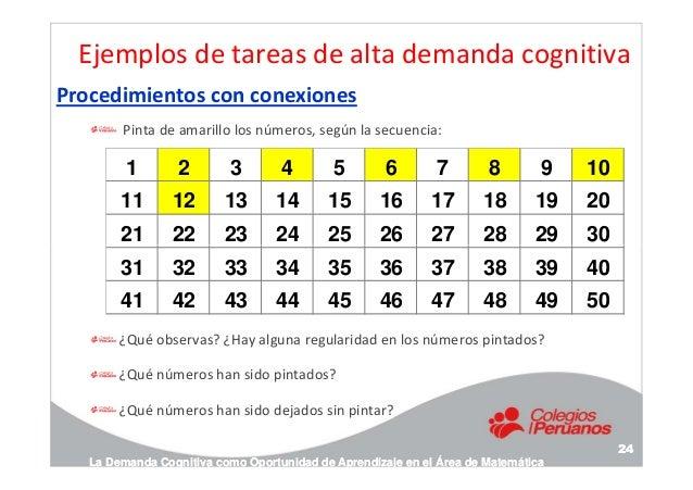 Ejemplos de tareas de alta demanda cognitiva Pinta de amarillo los números, según la secuencia: Procedimientos con conexio...