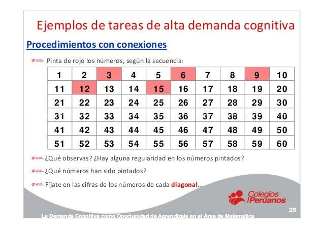 Ejemplos de tareas de alta demanda cognitiva Pinta de rojo los números, según la secuencia: Procedimientos con conexiones ...