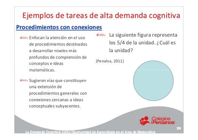 Ejemplos de tareas de alta demanda cognitiva Procedimientos con conexiones La siguiente figura representa los 5/4 de la un...