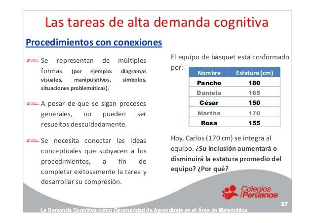 Las tareas de alta demanda cognitiva Procedimientos con conexiones Se representan de múltiples formas (por ejemplo: diagra...