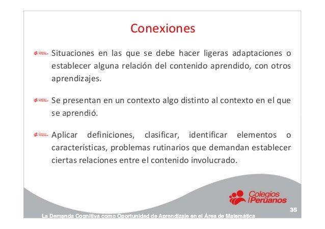 Conexiones Situaciones en las que se debe hacer ligeras adaptaciones o establecer alguna relación del contenido aprendido,...