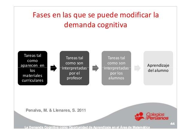 Fases en las que se puede modificar la demanda cognitiva Tareas tal como aparecen en Tareas tal como son interpretadas Tar...