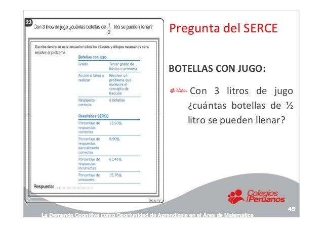 Pregunta del SERCE BOTELLAS CON JUGO: Con 3 litros de jugo ¿cuántas botellas de ½ litro se pueden llenar?litro se pueden l...
