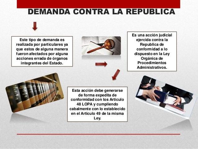 Demanda contra la repuiblica y demanda contra el estado Slide 2