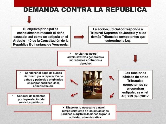 Demanda contra la repuiblica y demanda contra el estado Slide 3