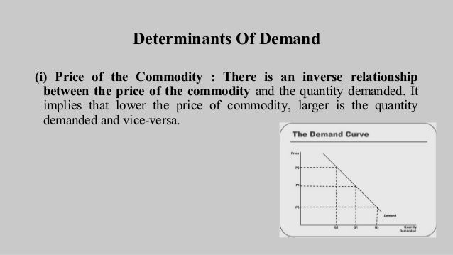 determinants of quantity demanded
