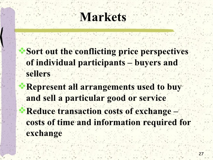 r15 demand and supply analysis the Supply market analysis for a competitive advantage david a should also be identified the additional information sources which best track demand side how supply market analysis provides a competitive advantage supply market analysis, when used within a world class strategic.
