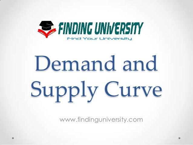 Demand andSupply Curve  www.findinguniversity.com