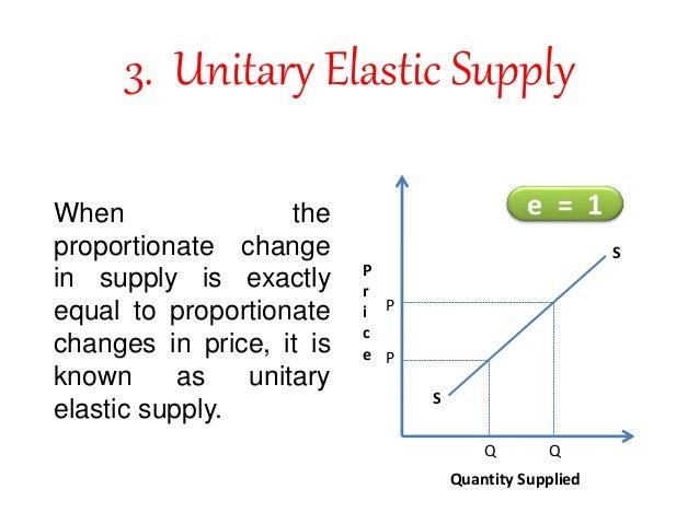 unitary supply definition