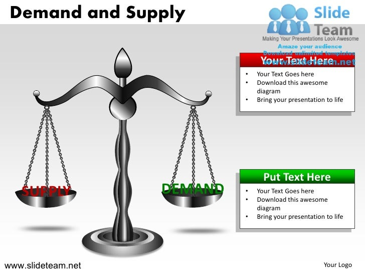 demand and supply in microeconomics As you teach your students about microeconomics, you will want them to build their understanding of the relationship between supply and demand.