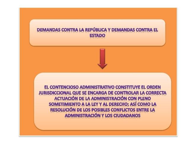 DEMANDAS CONTRA LA REPÚBLICA Y DEMANDAS CONTRA EL ESTADO