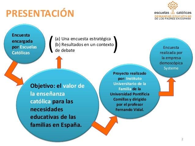 Estudio de las demandas educativas de los padres en España Slide 2