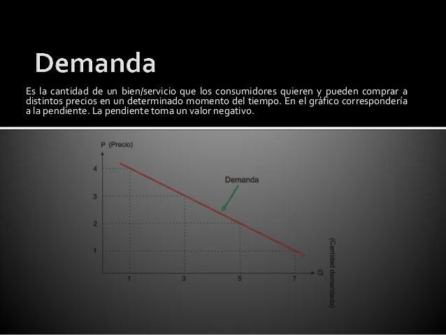 Demanda y oferta Slide 2