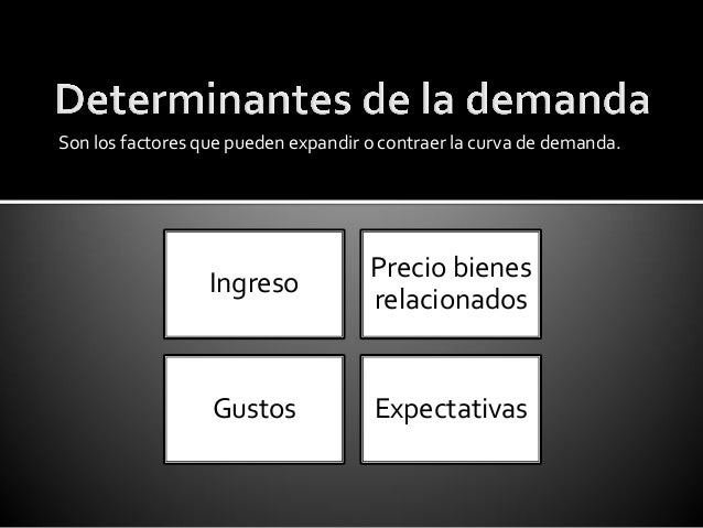 Demanda y oferta Slide 3