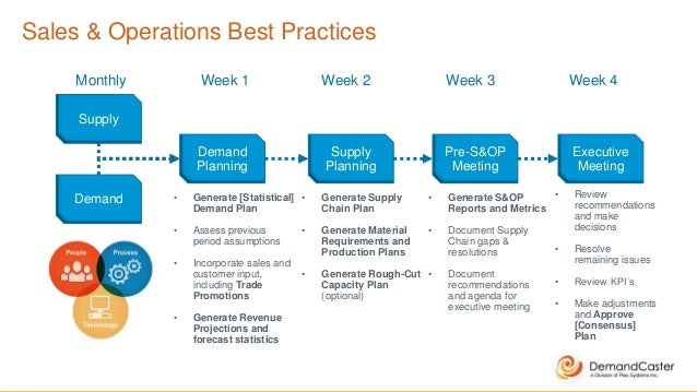 Sales & Operations Planning with DemandCaster